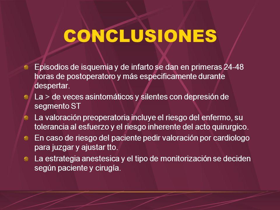 CONCLUSIONES Episodios de isquemia y de infarto se dan en primeras 24-48 horas de postoperatoro y más especificamente durante despertar.