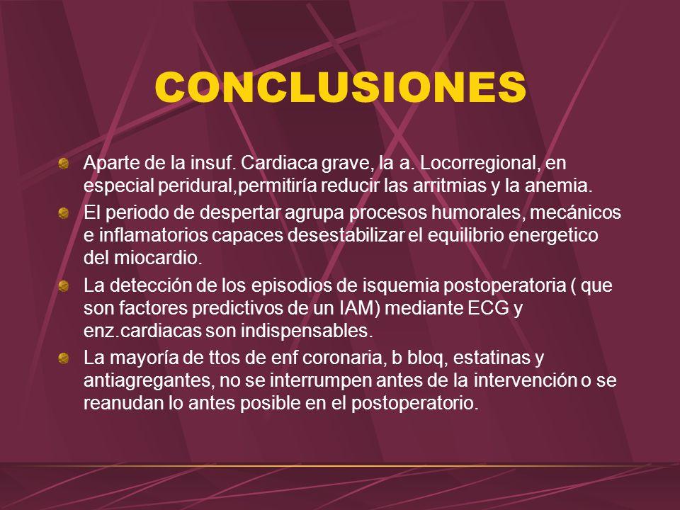 CONCLUSIONES Aparte de la insuf. Cardiaca grave, la a. Locorregional, en especial peridural,permitiría reducir las arritmias y la anemia.