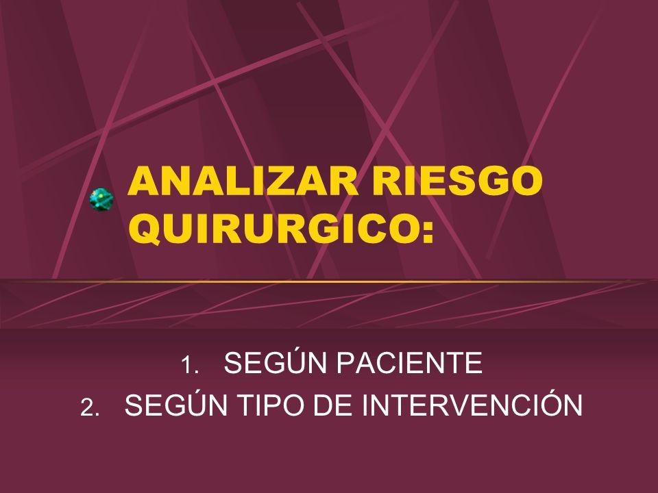 ANALIZAR RIESGO QUIRURGICO: