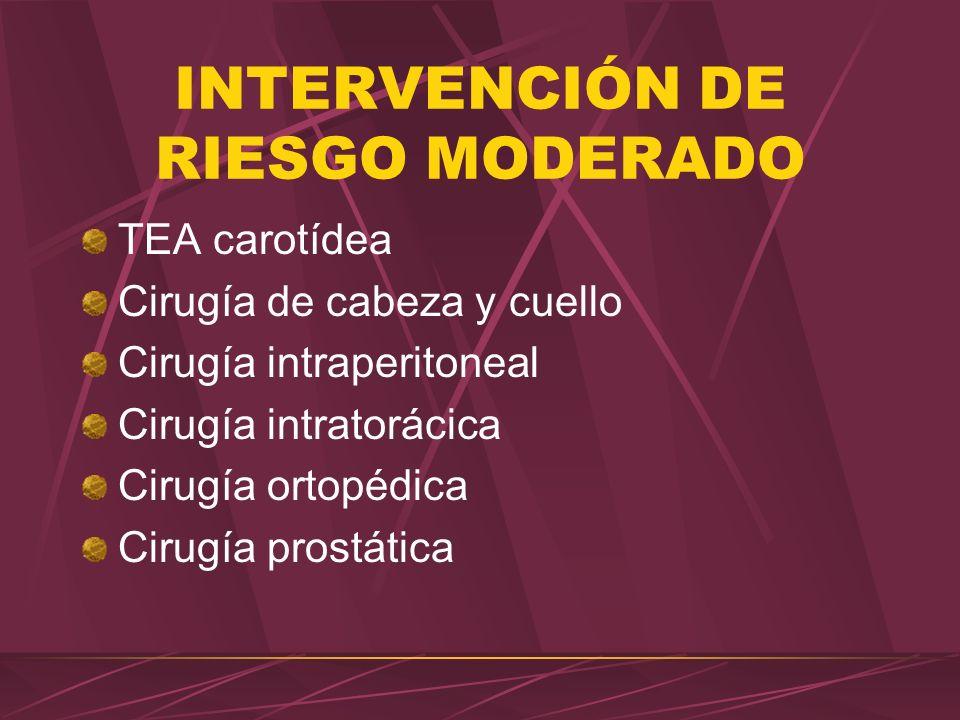 INTERVENCIÓN DE RIESGO MODERADO
