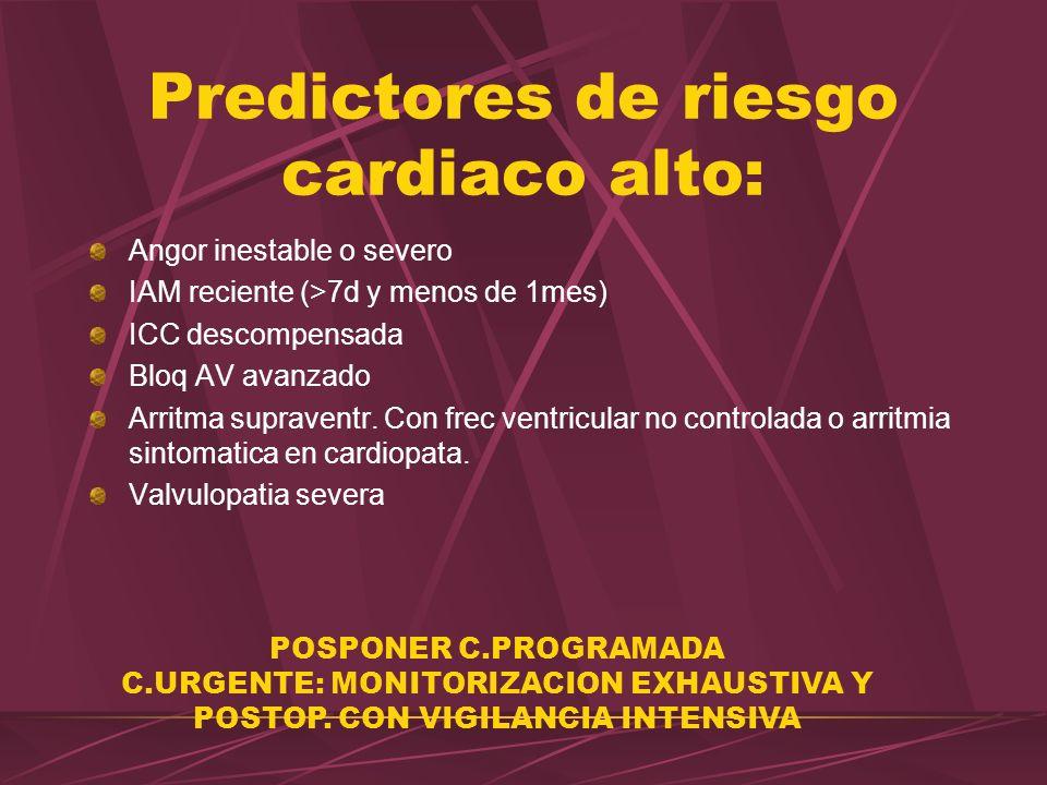 Predictores de riesgo cardiaco alto: