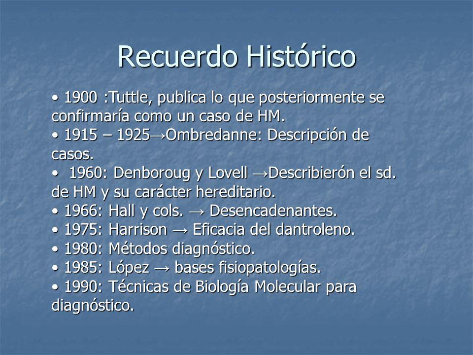 Recuerdo Histórico 1900 :Tuttle, publica lo que posteriormente se confirmaría como un caso de HM. 1915 – 1925→Ombredanne: Descripción de casos.