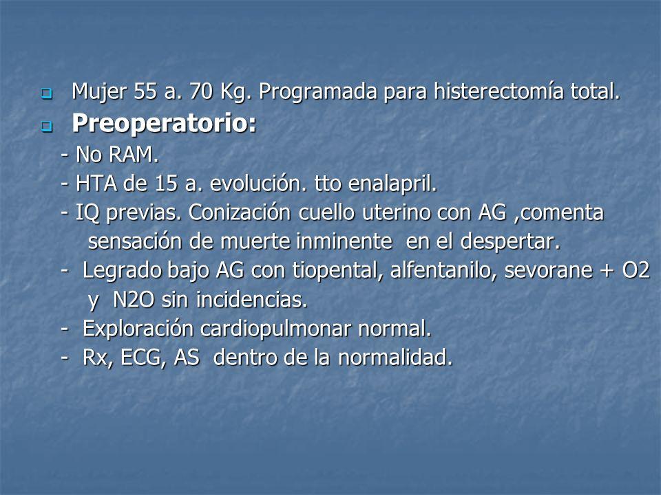Mujer 55 a. 70 Kg. Programada para histerectomía total.