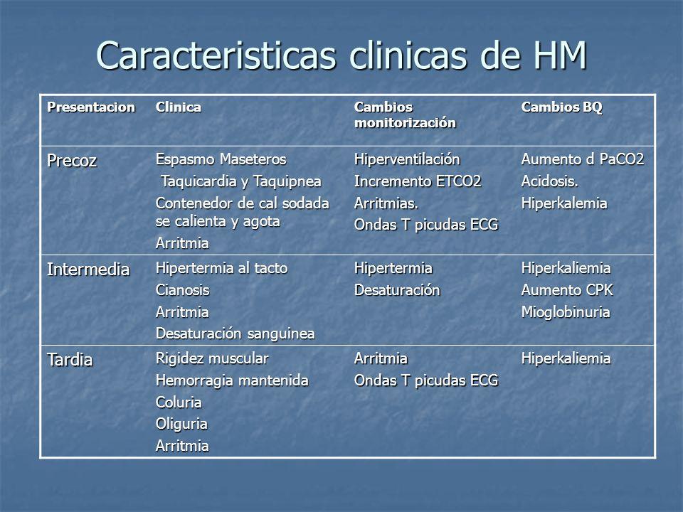 Caracteristicas clinicas de HM