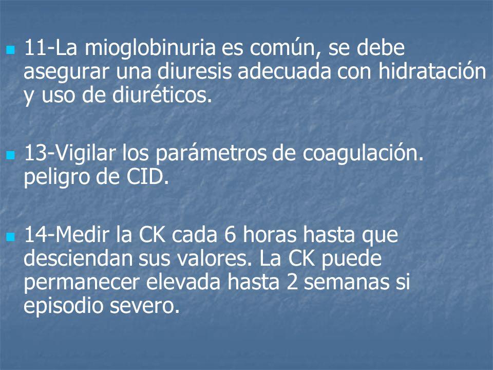 11-La mioglobinuria es común, se debe asegurar una diuresis adecuada con hidratación y uso de diuréticos.