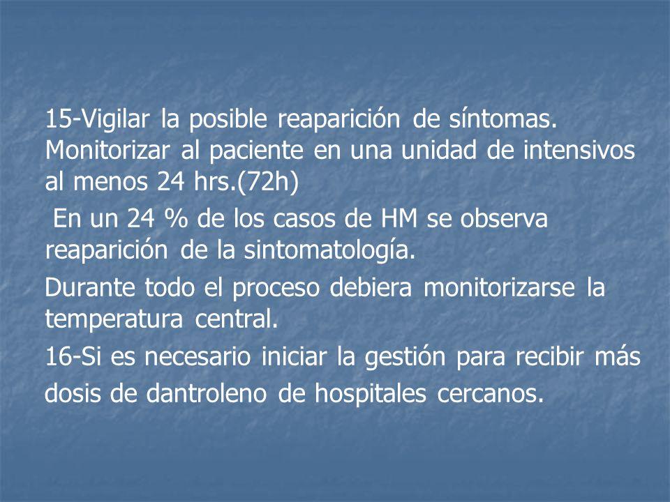 15-Vigilar la posible reaparición de síntomas