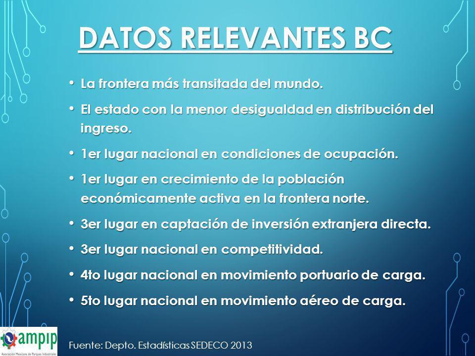 DATOS RELEVANTES BC La frontera más transitada del mundo.