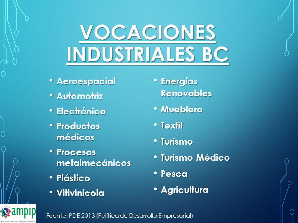 Vocaciones industriales bc