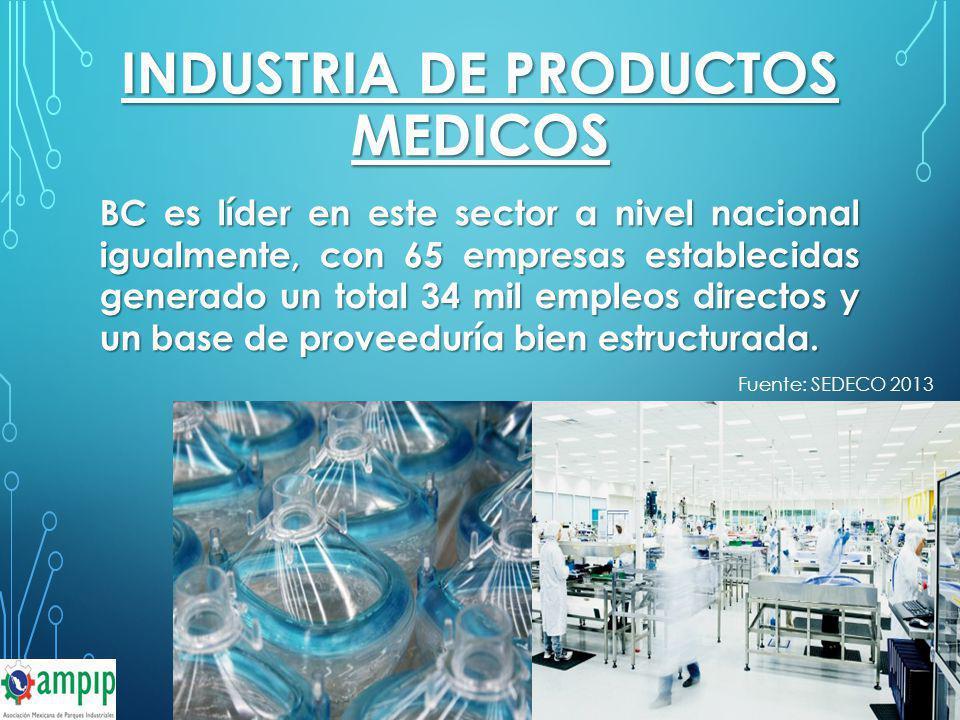INDUSTRIA DE PRODUCTOS MEDICOS