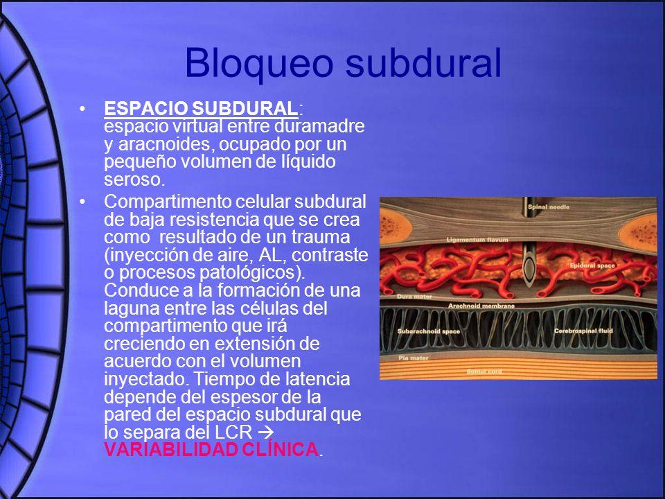 Bloqueo subdural ESPACIO SUBDURAL: espacio virtual entre duramadre y aracnoides, ocupado por un pequeño volumen de líquido seroso.