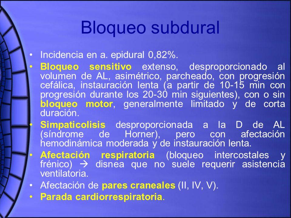 Bloqueo subdural Incidencia en a. epidural 0,82%.