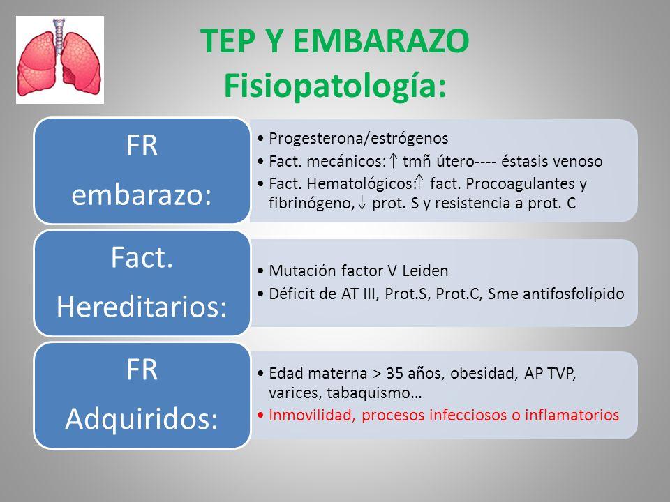 TEP Y EMBARAZO Fisiopatología: