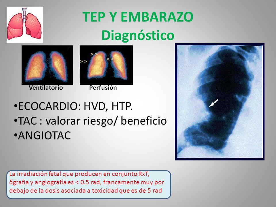 TEP Y EMBARAZO Diagnóstico