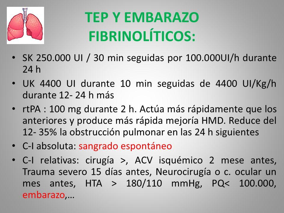 TEP Y EMBARAZO FIBRINOLÍTICOS: