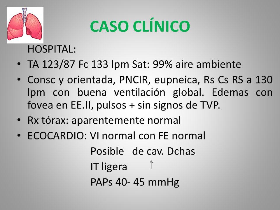 CASO CLÍNICO HOSPITAL: TA 123/87 Fc 133 lpm Sat: 99% aire ambiente