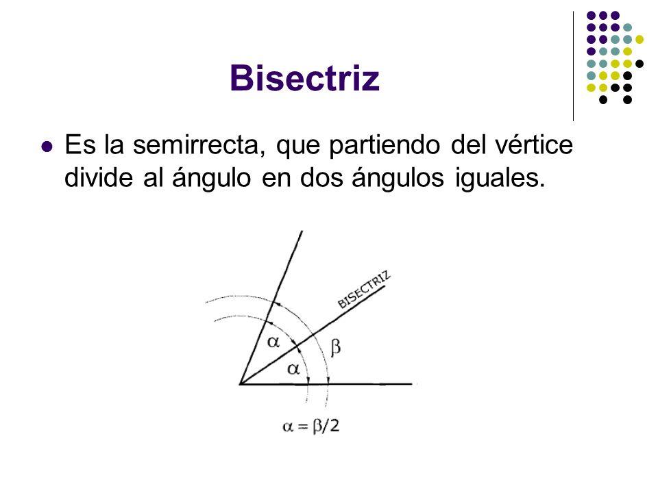 Bisectriz Es la semirrecta, que partiendo del vértice divide al ángulo en dos ángulos iguales.