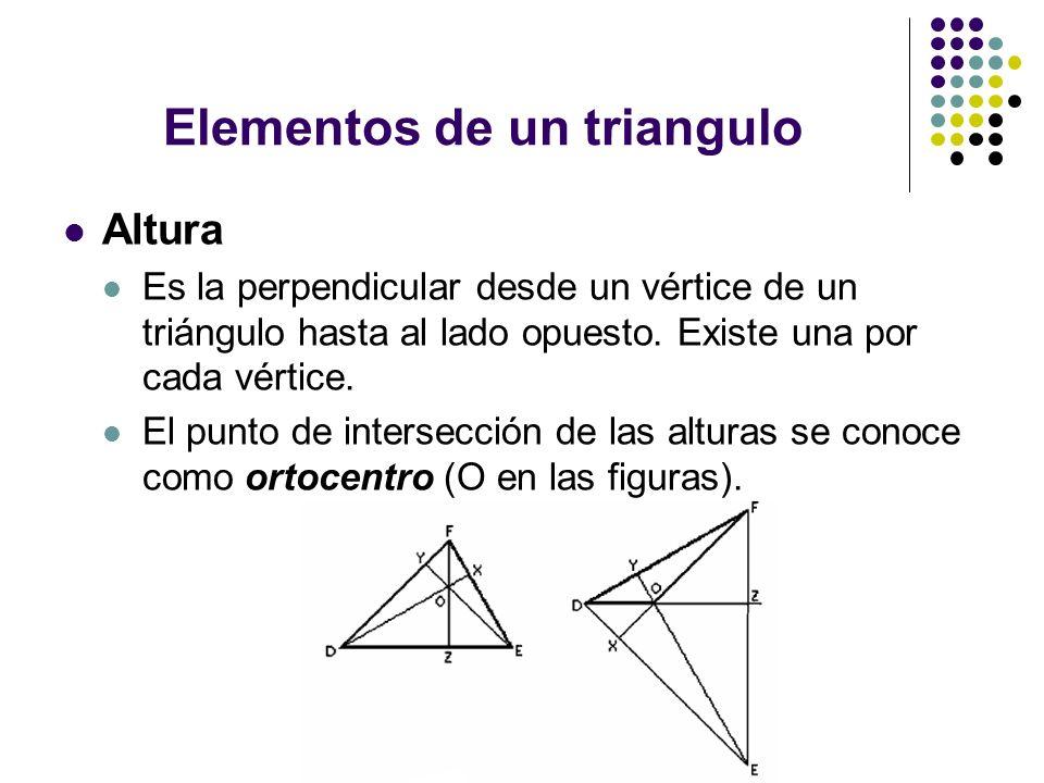 Elementos de un triangulo