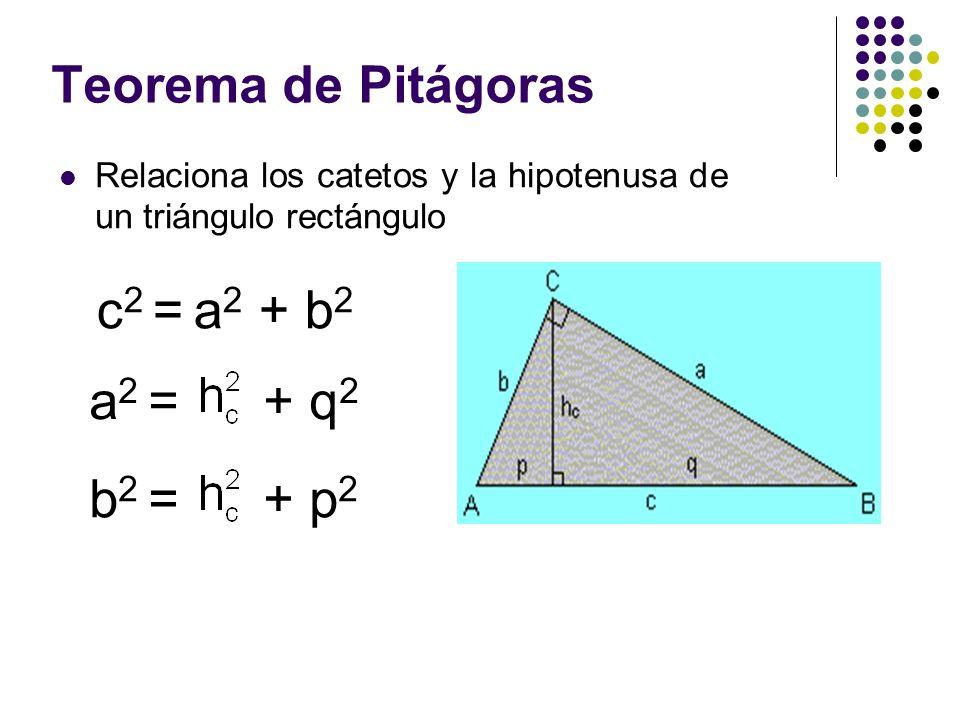 c2 = a2 + b2 a2 = + q2 b2 = + p2 Teorema de Pitágoras