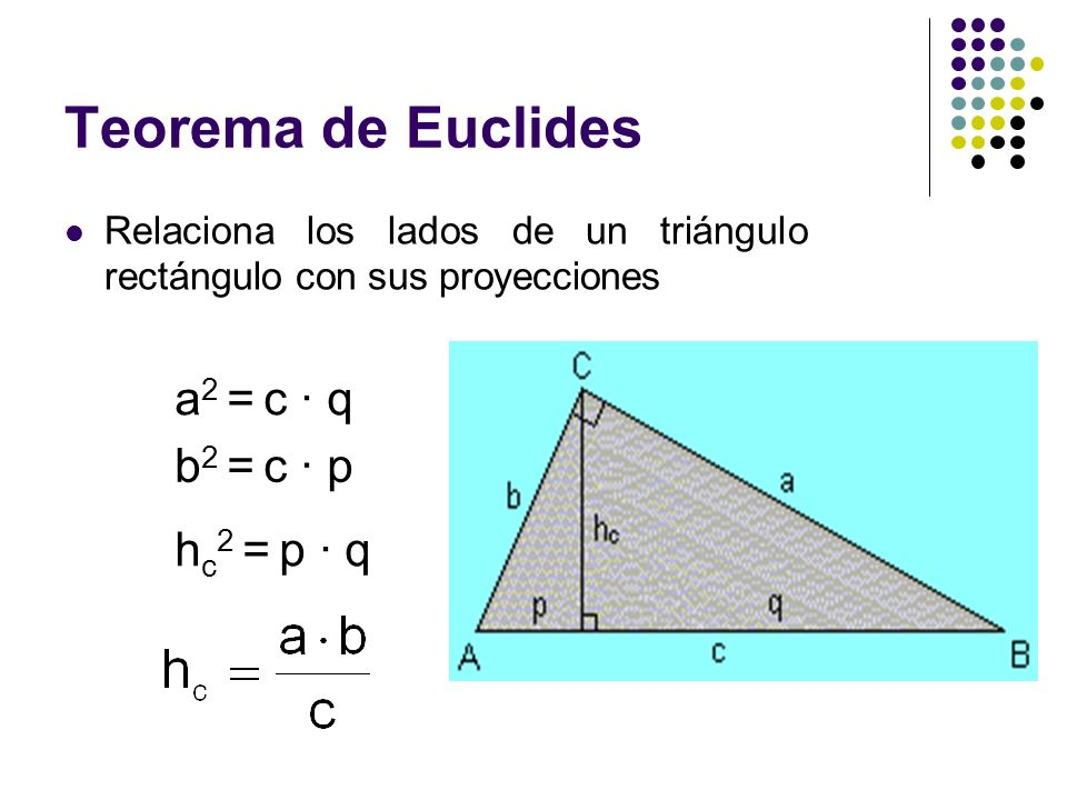 Teorema de Euclides a2 = c · q b2 = c · p hc2 = p · q