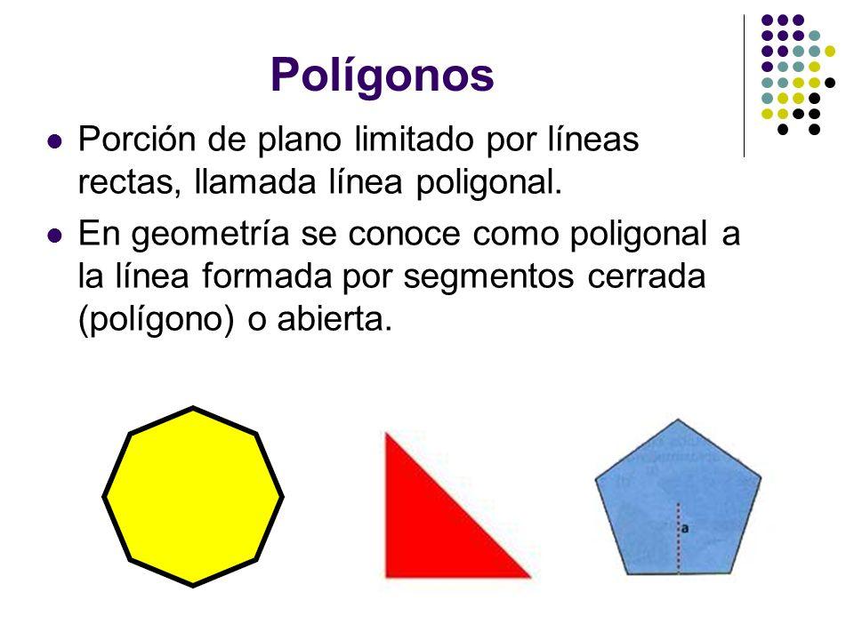 Polígonos Porción de plano limitado por líneas rectas, llamada línea poligonal.