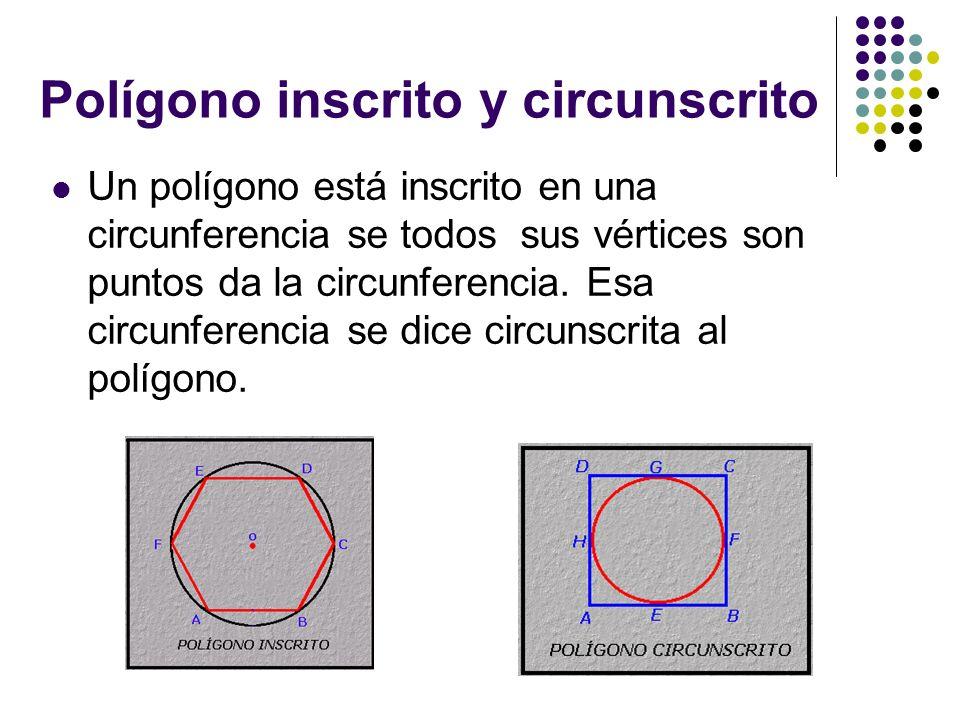Polígono inscrito y circunscrito