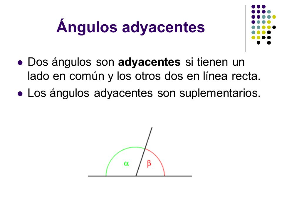 Ángulos adyacentes Dos ángulos son adyacentes si tienen un lado en común y los otros dos en línea recta.