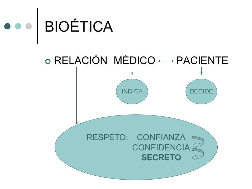 BIOÉTICA RELACIÓN MÉDICO PACIENTE RESPETO: CONFIANZA CONFIDENCIA