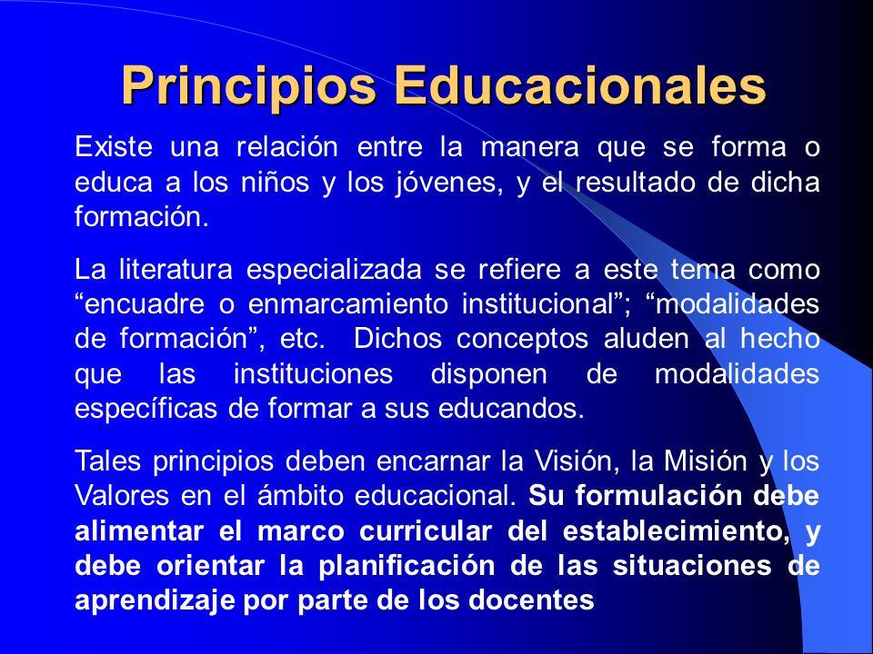 Principios Educacionales