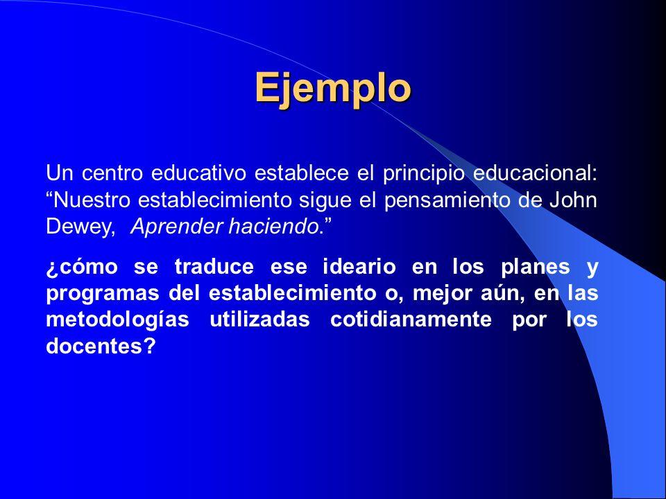 Ejemplo Un centro educativo establece el principio educacional: Nuestro establecimiento sigue el pensamiento de John Dewey, Aprender haciendo.
