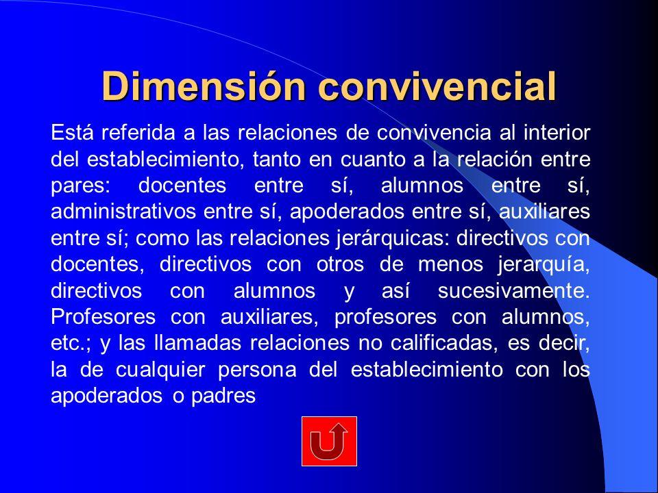 Dimensión convivencial