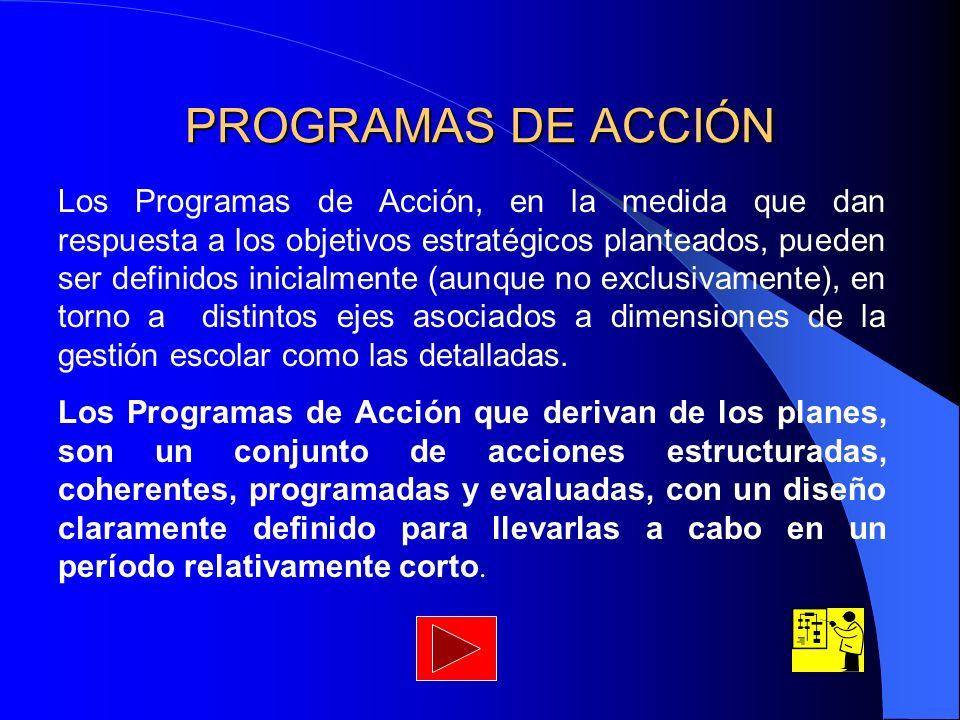 PROGRAMAS DE ACCIÓN