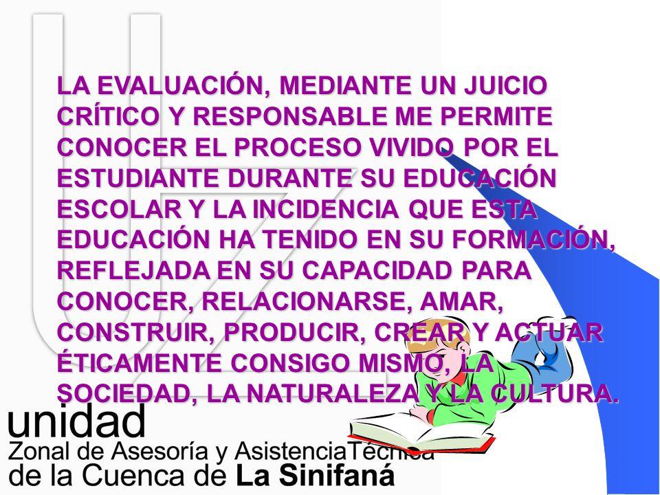 LA EVALUACIÓN, MEDIANTE UN JUICIO CRÍTICO Y RESPONSABLE ME PERMITE CONOCER EL PROCESO VIVIDO POR EL ESTUDIANTE DURANTE SU EDUCACIÓN ESCOLAR Y LA INCIDENCIA QUE ESTA EDUCACIÓN HA TENIDO EN SU FORMACIÓN, REFLEJADA EN SU CAPACIDAD PARA CONOCER, RELACIONARSE, AMAR, CONSTRUIR, PRODUCIR, CREAR Y ACTUAR ÉTICAMENTE CONSIGO MISMO, LA SOCIEDAD, LA NATURALEZA Y LA CULTURA.
