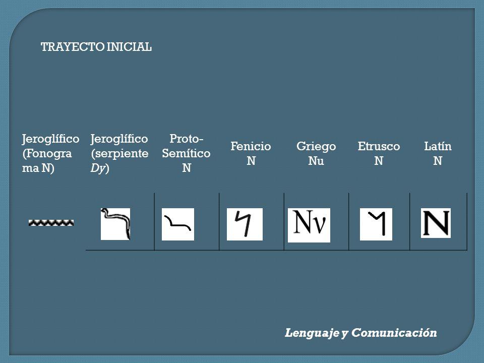 TRAYECTO INICIAL Jeroglífico (Fonograma N) Jeroglífico (serpiente Dy) Proto-Semítico N. Fenicio N.