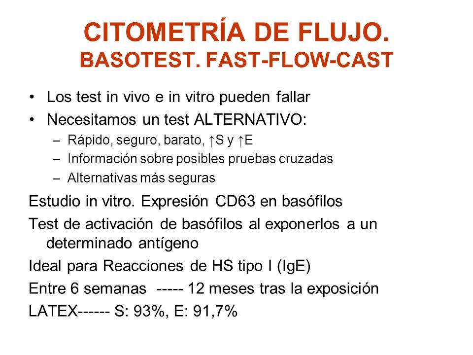 CITOMETRÍA DE FLUJO. BASOTEST. FAST-FLOW-CAST