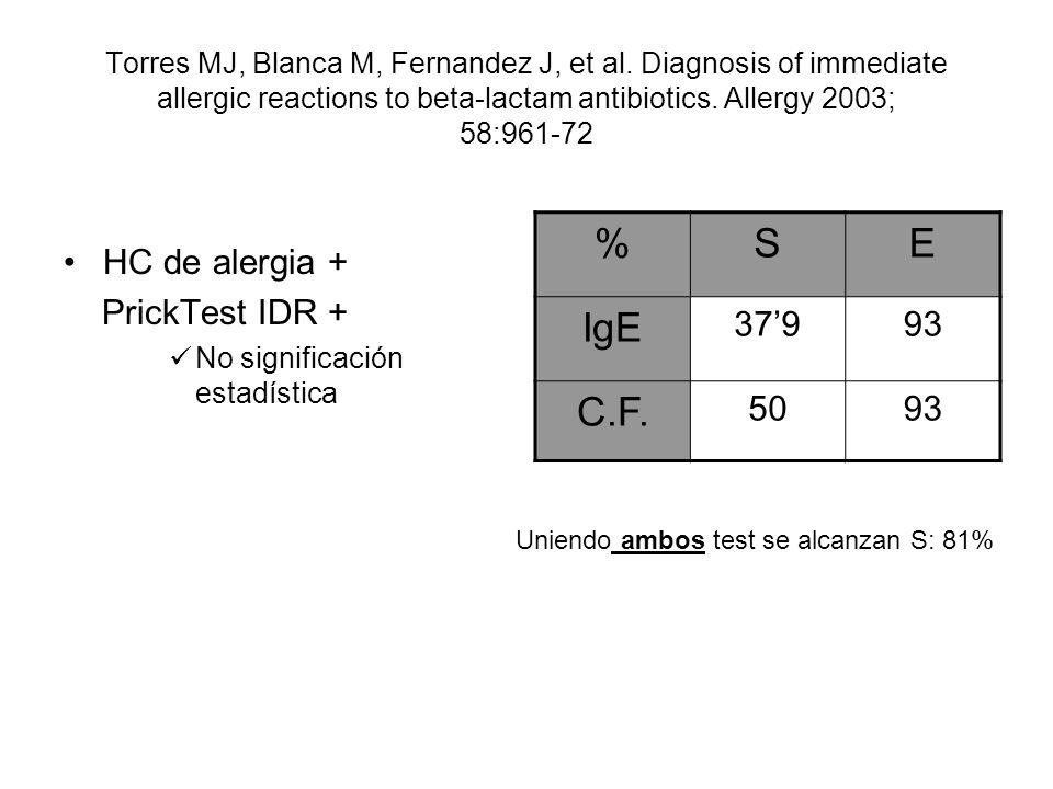 % S E IgE C.F. HC de alergia + PrickTest IDR + 37'9 93 50