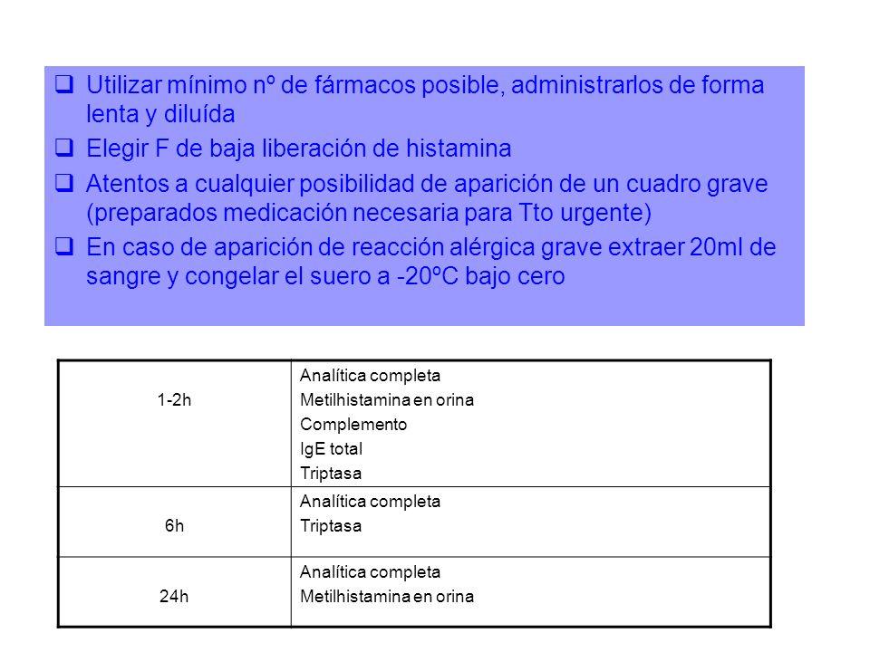 Elegir F de baja liberación de histamina