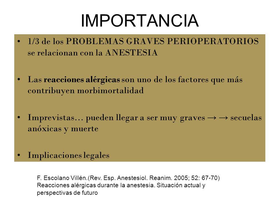 IMPORTANCIA 1/3 de los PROBLEMAS GRAVES PERIOPERATORIOS se relacionan con la ANESTESIA.