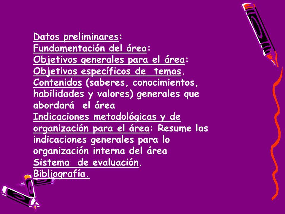 Datos preliminares: Fundamentación del área: Objetivos generales para el área: Objetivos específicos de temas.