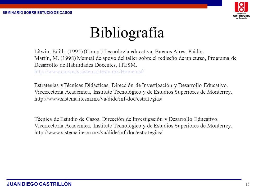 Bibliografía Litwin, Edith. (1995) (Comp.) Tecnología educativa, Buenos Aires, Paidós.