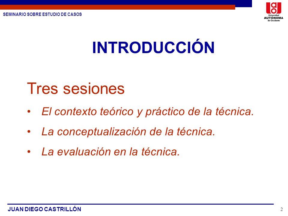 INTRODUCCIÓN Tres sesiones