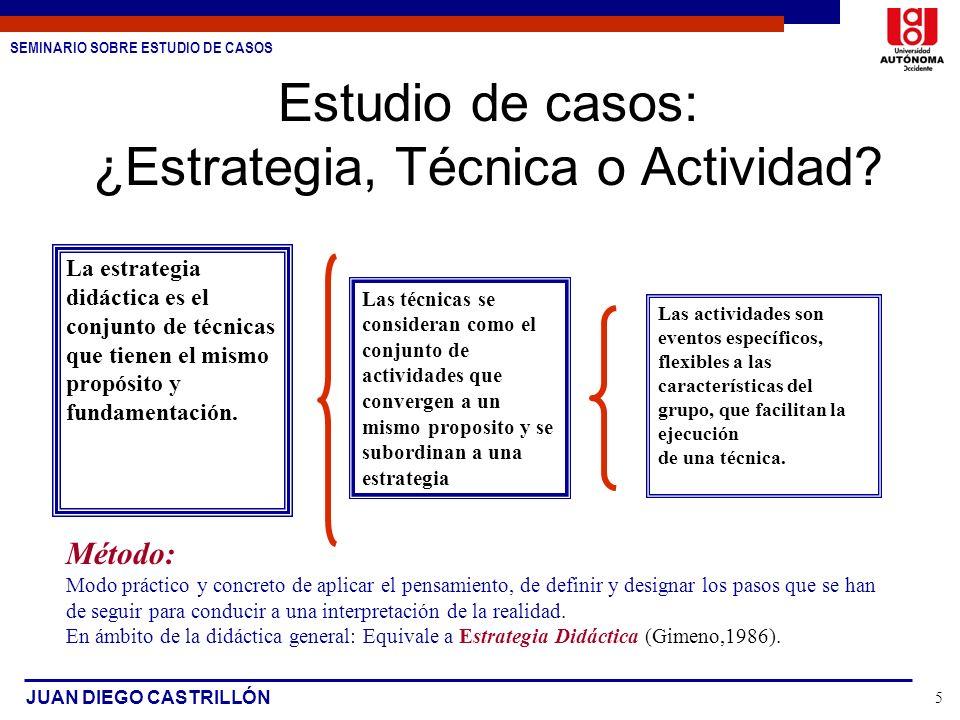 Estudio de casos: ¿Estrategia, Técnica o Actividad