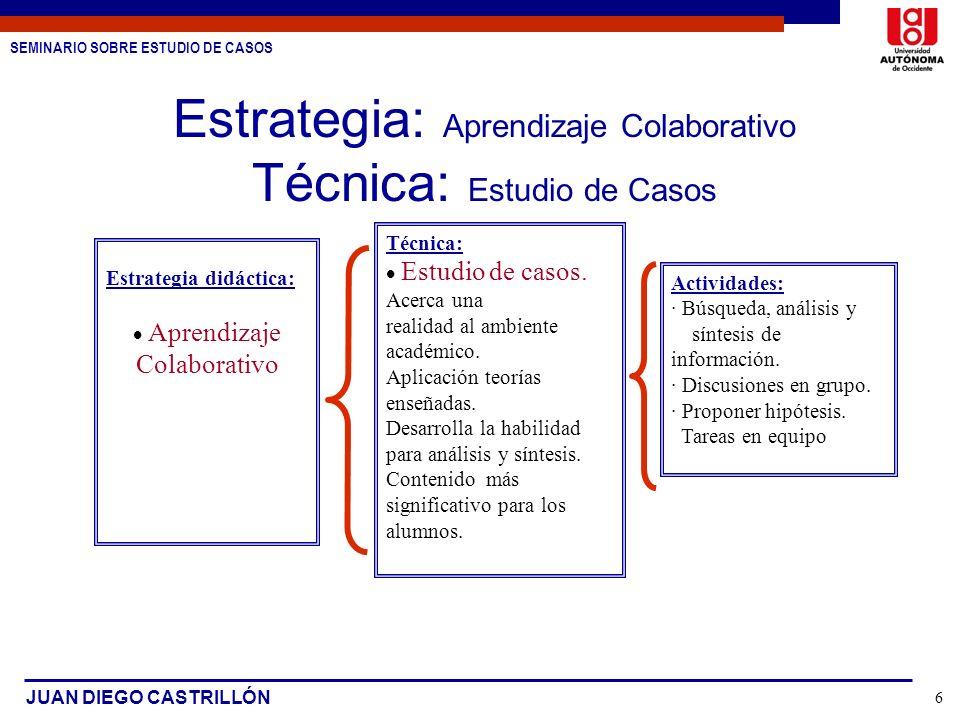 Estrategia: Aprendizaje Colaborativo Técnica: Estudio de Casos