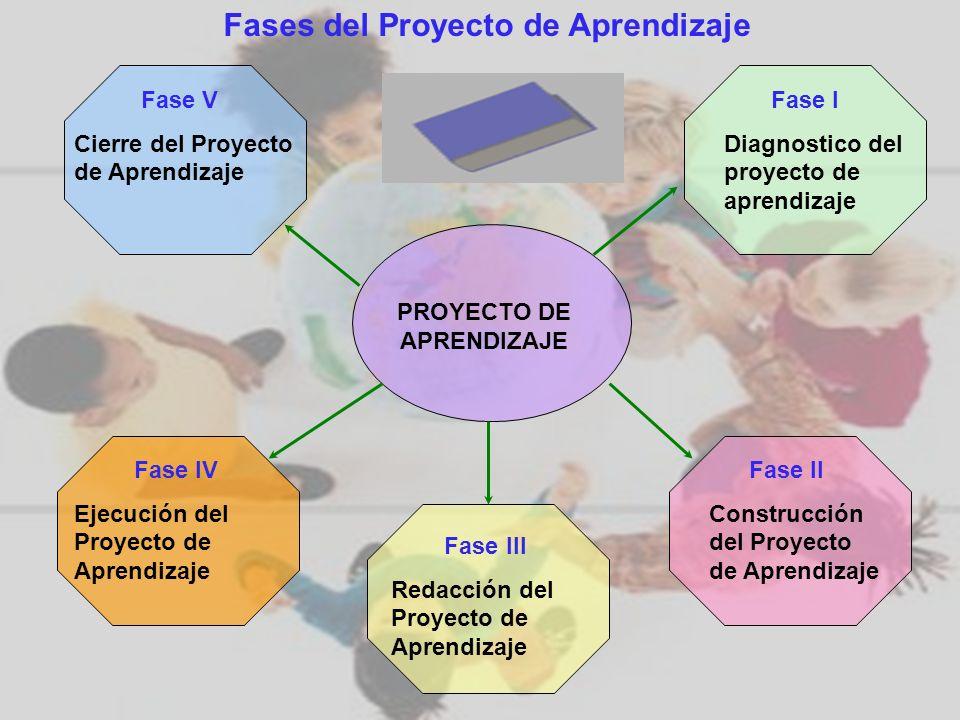 Fases del Proyecto de Aprendizaje PROYECTO DE APRENDIZAJE
