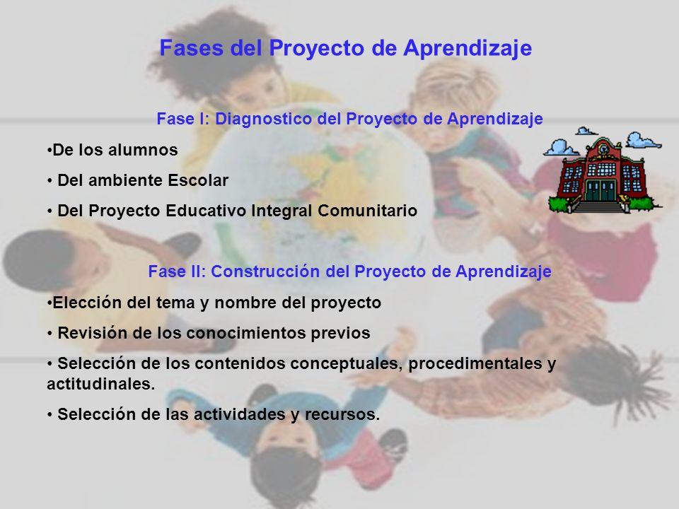 Fases del Proyecto de Aprendizaje
