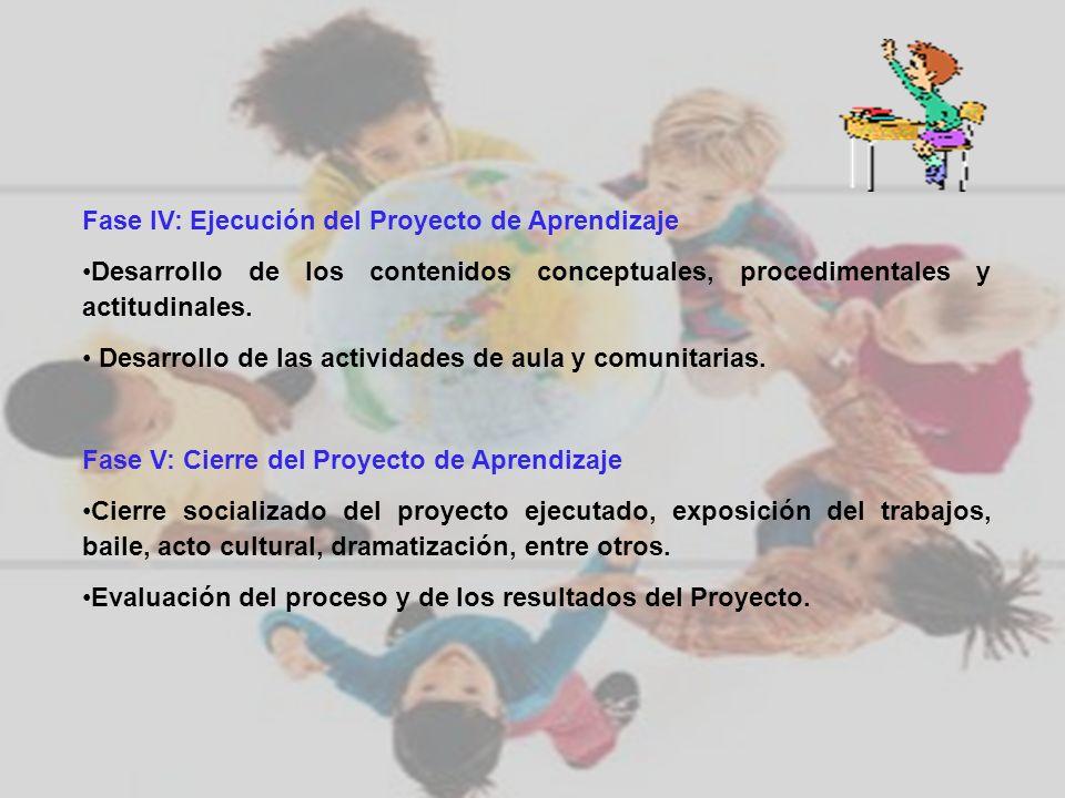 Fase IV: Ejecución del Proyecto de Aprendizaje