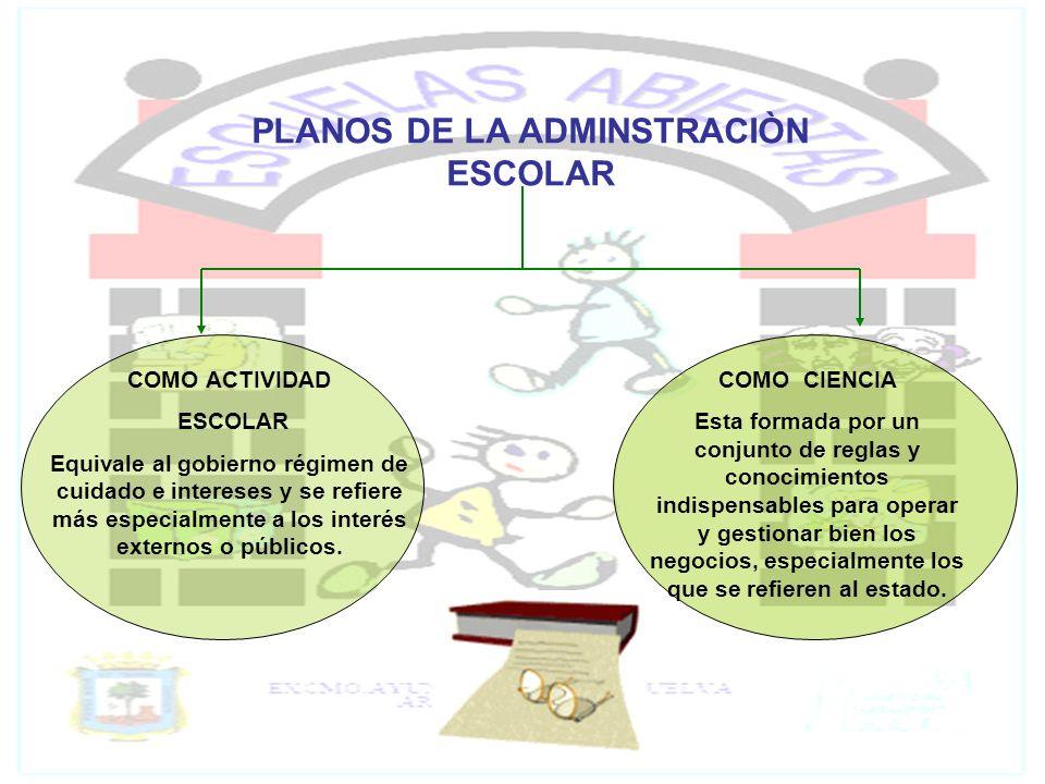 PLANOS DE LA ADMINSTRACIÒN ESCOLAR