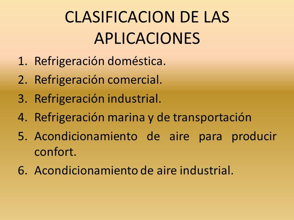CLASIFICACION DE LAS APLICACIONES