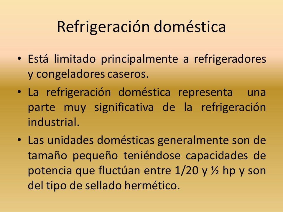 Refrigeración doméstica
