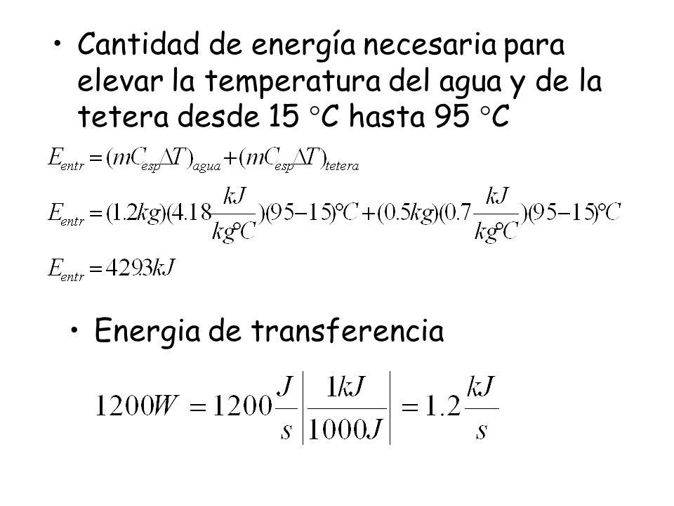 Cantidad de energía necesaria para elevar la temperatura del agua y de la tetera desde 15 °C hasta 95 °C