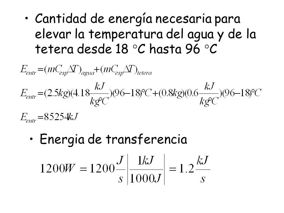 Cantidad de energía necesaria para elevar la temperatura del agua y de la tetera desde 18 °C hasta 96 °C